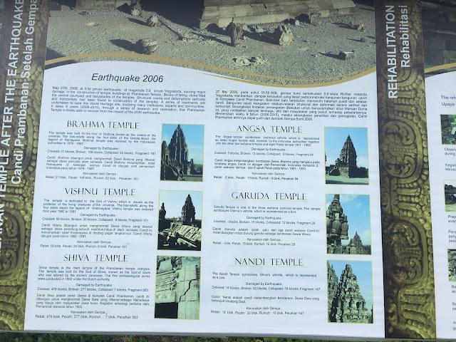 CANDI PARAMBANAN PENINGGALAN WARISAN DUNIA OLEH UNESCO DI YOGYAKARTA