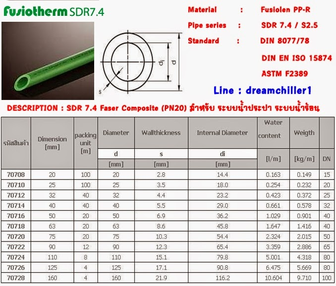 Fusiortherm  PP-R  SDR 7.4