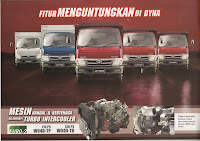 Mobil Toyota di Jakarta
