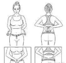脾胃好否?看五官就知道!拉筋、踮足、捏脊、艾灸…輕鬆調脾胃!(拉筋-敲脾經)