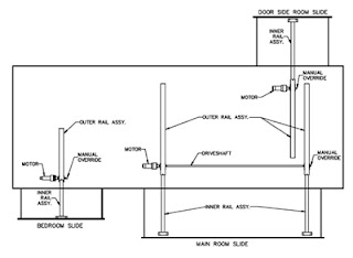 fantastic vent wiring diagram lincoln electric welder rv slide out motor diagram, rv, free engine image for user manual download