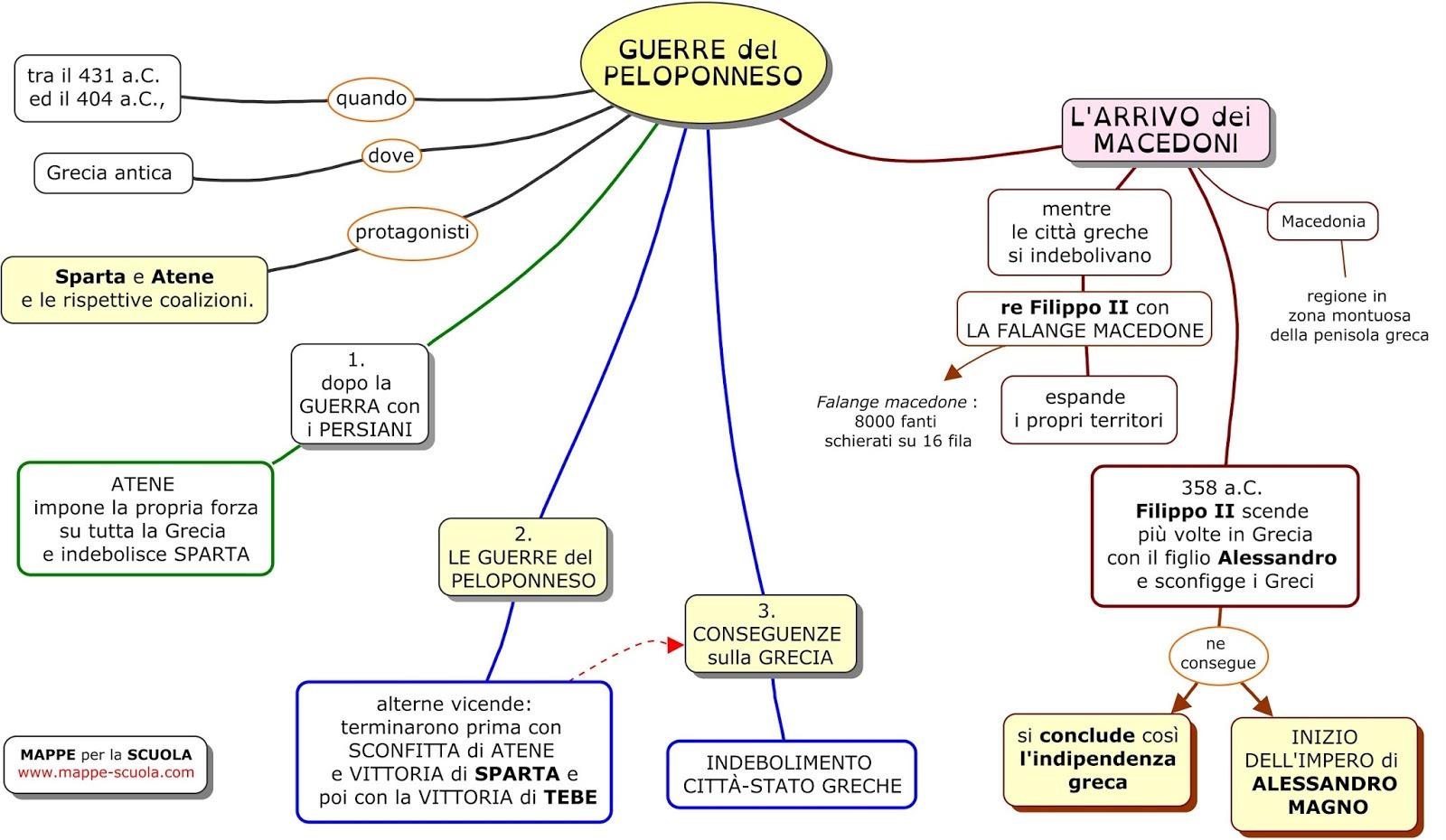 Mappe Per La Scuola Guerra Del Peloponneso