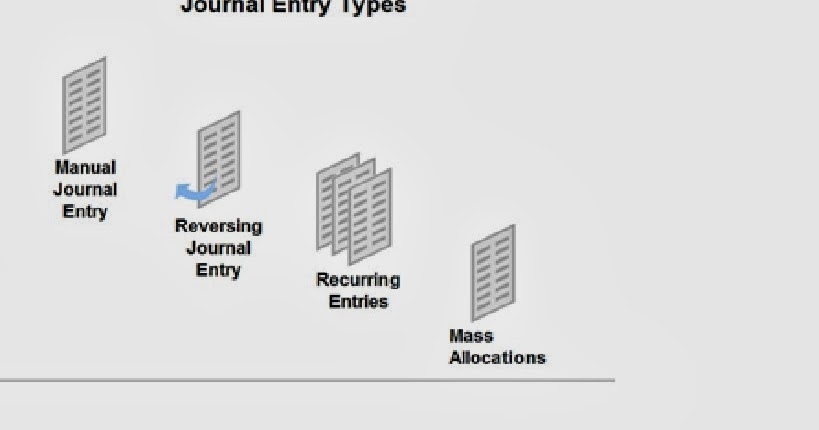 Oracle Application Techno Functional : Journal Entry Types
