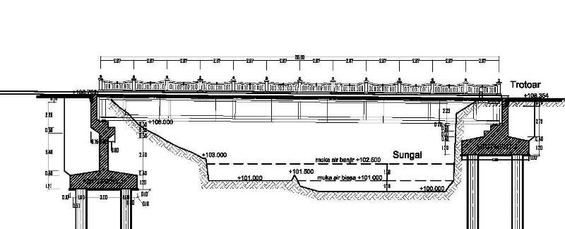 Sketsa Jembatan Kleringan