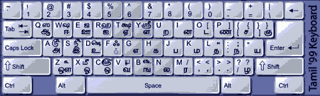 TAMIL 99 KEY BOARD LAYOUT