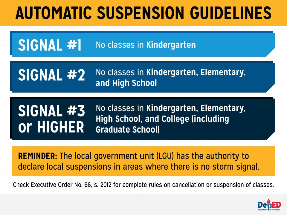 DepEd guideline class suspension