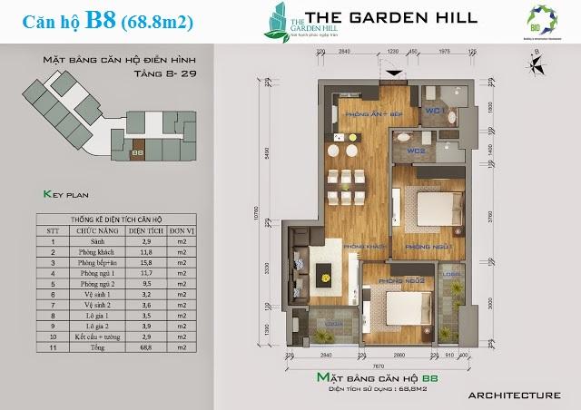 Thiết kế căn hộ B8 The Garden Hill