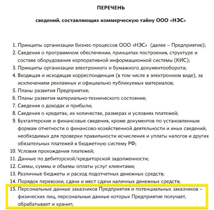 Коммерческая тайна Allchargebacks.ru