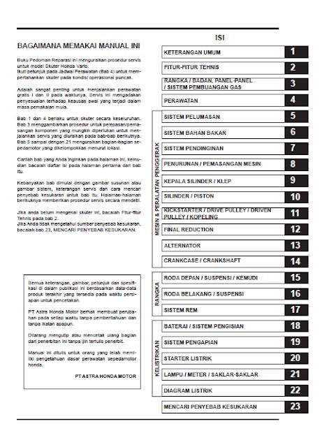 Buku Manual Honda Vario 110