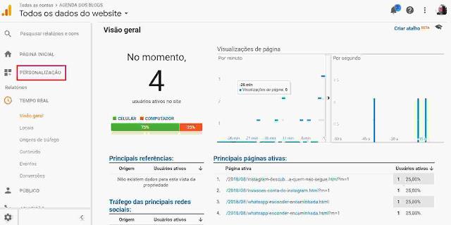 Google Analytics: Criando relatórios personalizados.