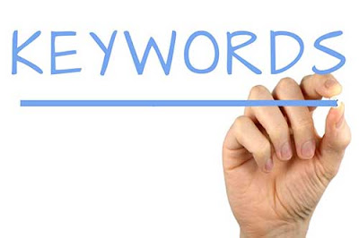 Use keywords to Generate Content Ideas: eAskme