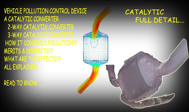 how-Catalytic-Converter-works-TECHIENGINEER-