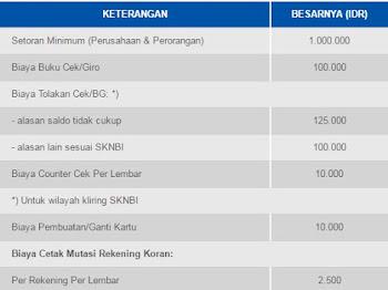Info Syarat, Bunga dan Kelebihan Giro dan Deposito iB BCA Syariah