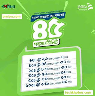 Teletalk-Bornomala-SIM-45Paisa-Min-1GB-23Tk-SIM-Online-Registration-SIM-50Tk-For-College-and-University-Students-.jpg
