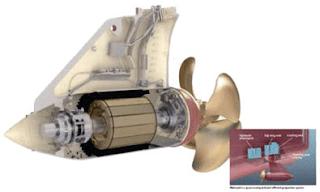 electrical poods, jenis propeller pada kapal