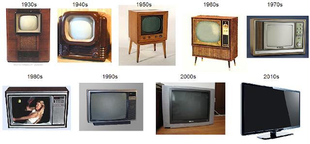 Kekurangan Beragam Jenis Televisi