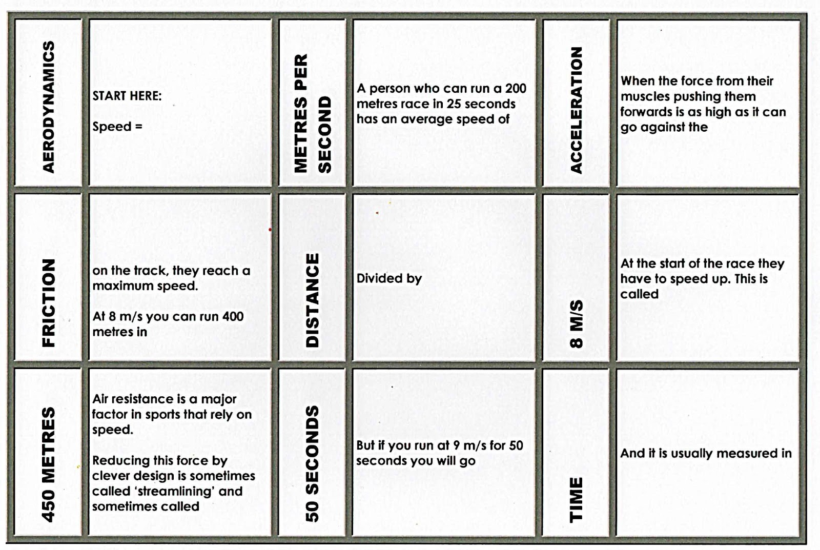 100 Free Science Worksheets Domino Loop