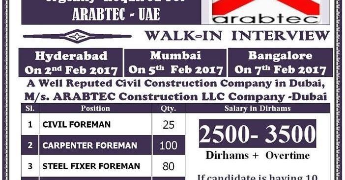 Kuwait Steel Company Salary