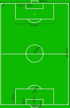 luas lapangan bola sesuai stadar internasional