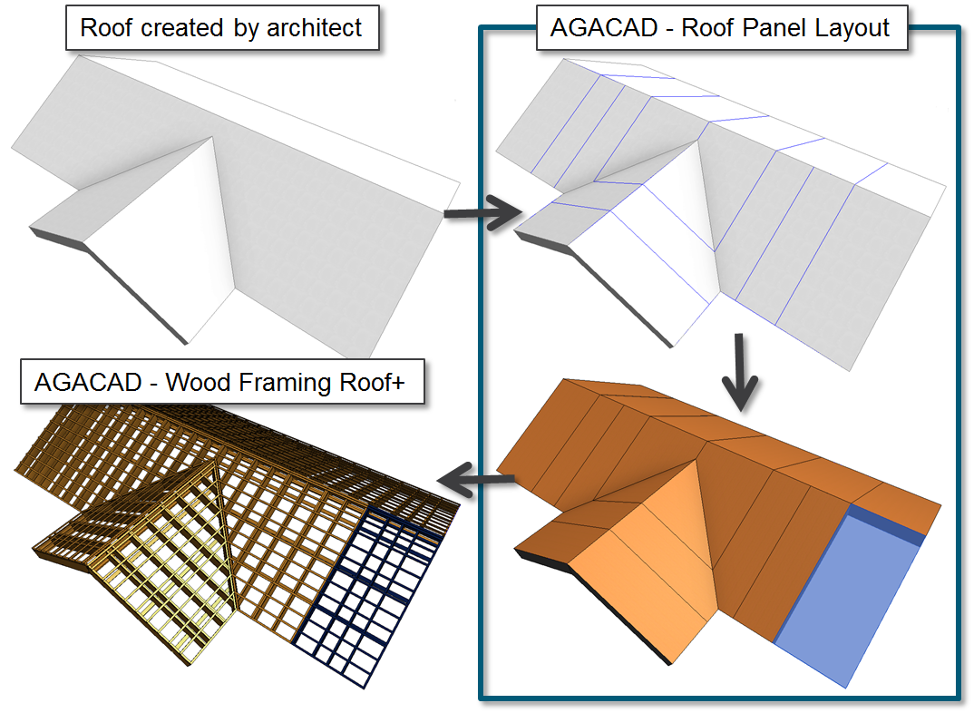 Revit add ons coming soon new prefabricated wooden roof Roof drawing software