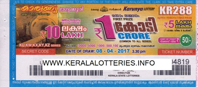Kerala lottery result_Karunya_KR-188