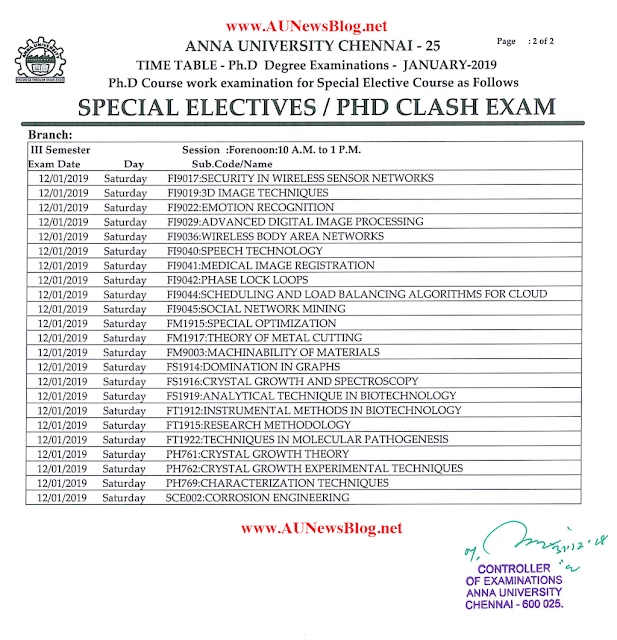 Anna University Ph.D Special Elective/Clash Exams January 2019 Time Table