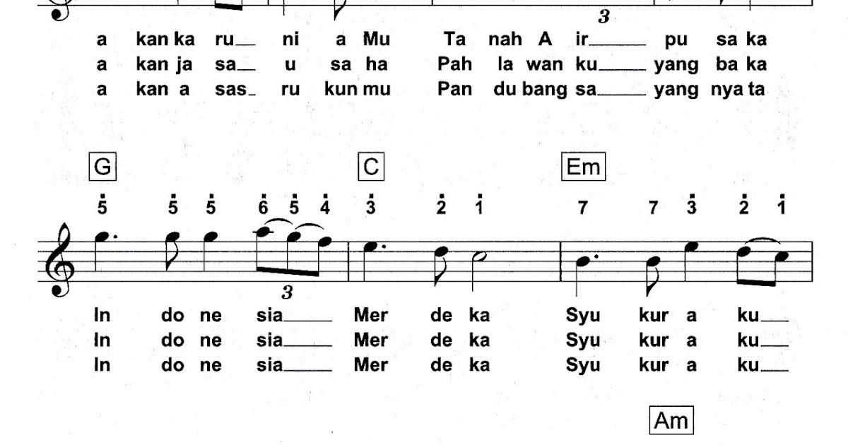 Syukur | Partitur Lagu Nasional Indonesia