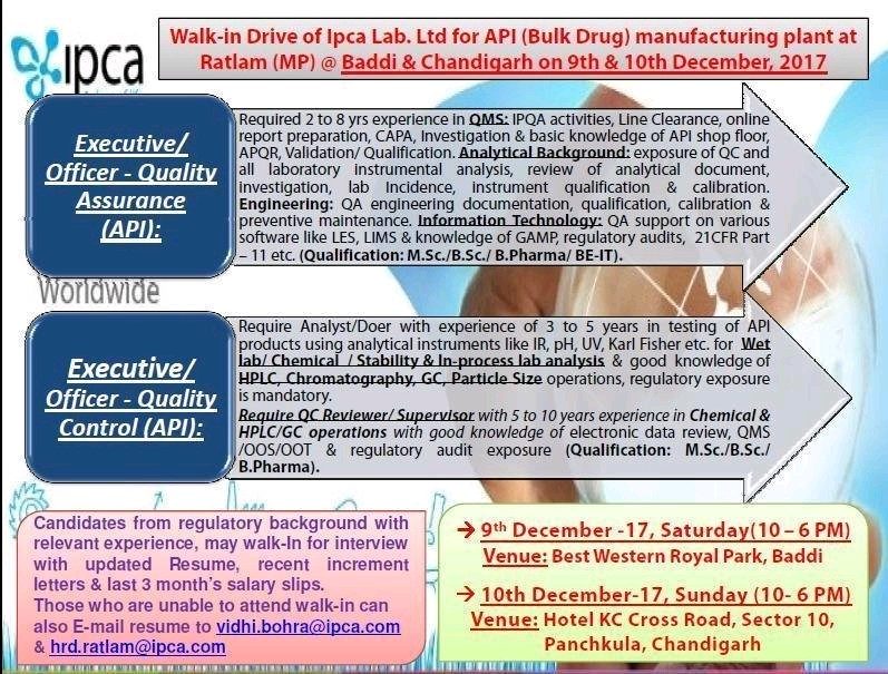 ipca laboratories financial analysis Ipca laboratories brand is studied in terms of its swot analysis, competitors segmentation, targeting and positining(stp) have also been covered along with usp and tagline.