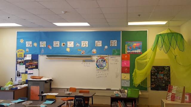 El salon de la clase de alfabetismo en espanol