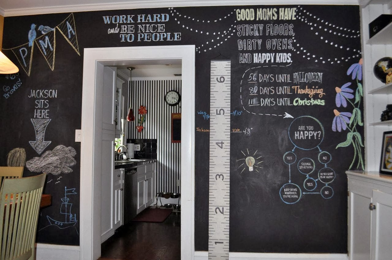 SKETCHUP TEXTURE TRENDS: TRENDS: CHALKBOARD PAINT IDEAS
