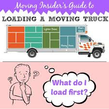 Movers and Packers Bangalore Charges Approx