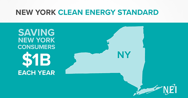New York Clean Energy Standard saves consumers $1 billion each year