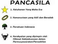 Soal UTS Genap PKN Kelas 5 KTSP