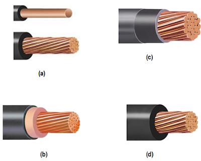 Forma de cables y sus aislantes