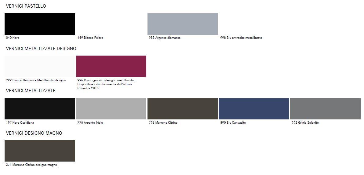 mercedes glc coupe colori disponibili