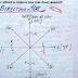Distance & Directions Sense Handwritten Notes PDF Download