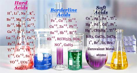 Soft and hard acids and bases