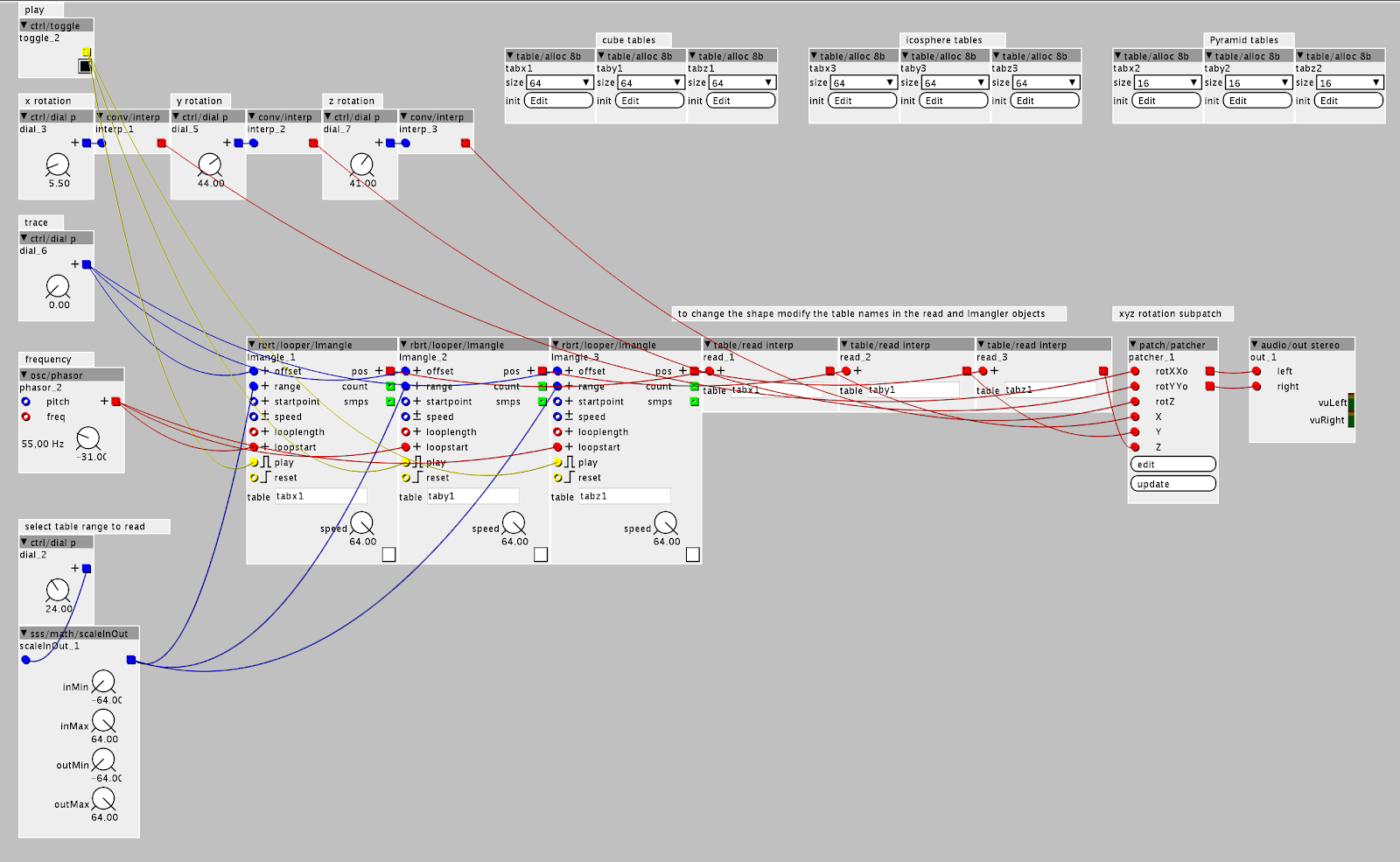 Akirasrebirth This Diagram Is To Be Used In Conjunction With The Spreadsheet For Conversion You Can Use Oscistudio Table Inside Patch There Are Already 3 Different Example Shapes
