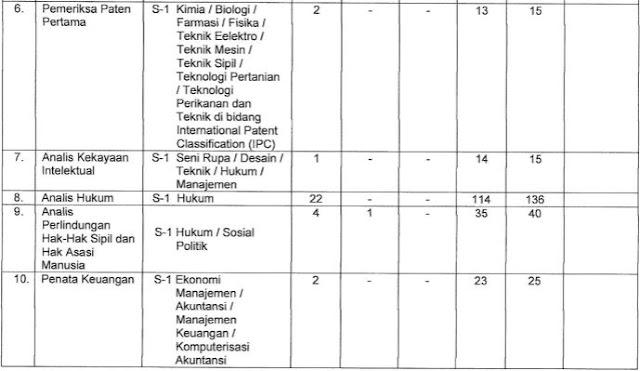 Informasi Penting terkait CPNS Tahun 2017