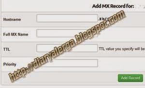 manage mx records untuk email