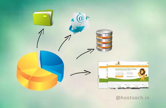 ما-هي-مساحة-التخزين-Disk-Space