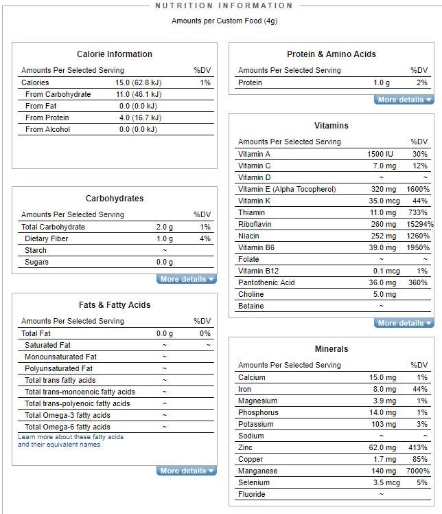 valori nutritionale pudra de grau verde