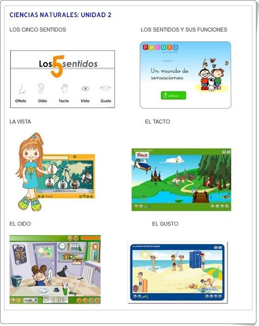 http://estgloclil.blogspot.com.es/2014/10/ciencias-naturales-unidad-2.html