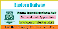 Eastern Railway Recruitment 2017– 863 Apprentice