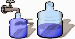 Water Gallon Riddle