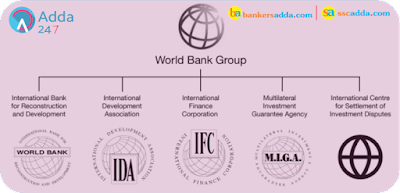 Know-about-World-Bank-Group-for-IBPS-Exam-2017