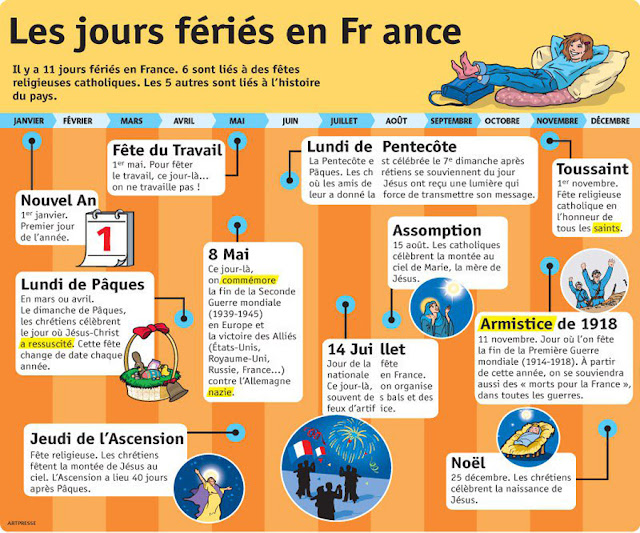 Święta we Francji - słownictwo 2 - Francuski przy kawie