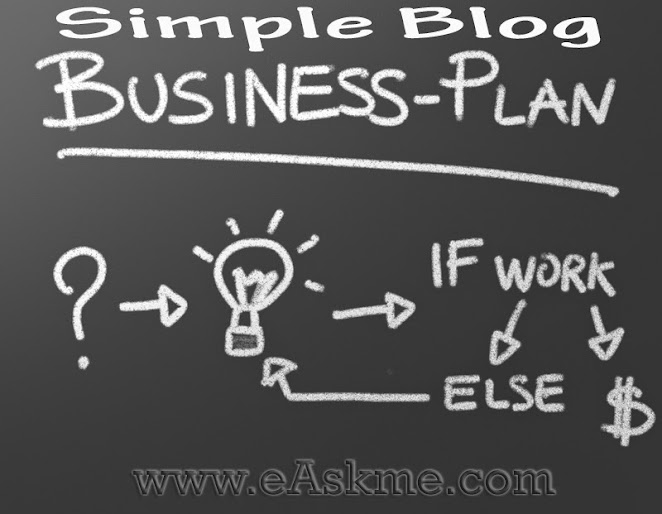 How to Write a Simple Blog Business Plan in Nine Easy Steps : eAskme