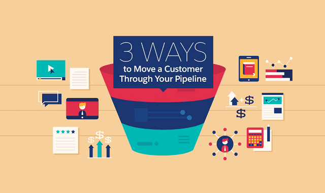 3 Ways to Move a Customer Through Your Pipeline