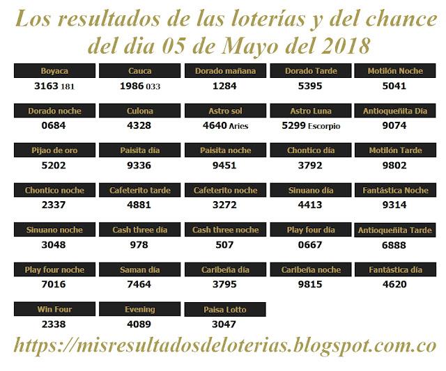 Resultados de las loterías de Colombia - Ganar chance - Los resultados de las loterías y del chance del dia 05 de Mayo del 2018